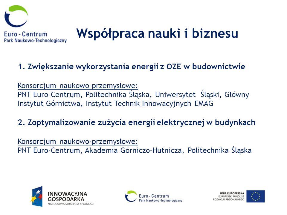 Współpraca nauki i biznesu 1. Zwiększanie wykorzystania energii z OZE w budownictwie Konsorcjum naukowo-przemysłowe: PNT Euro-Centrum, Politechnika Śl