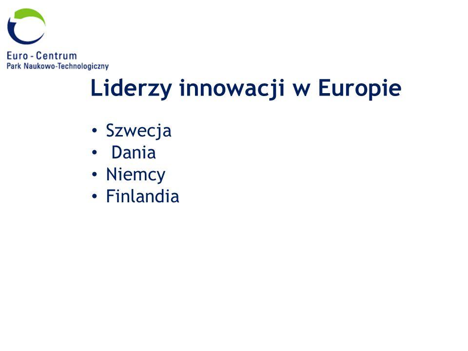 Liderzy innowacji w Europie Szwecja Dania Niemcy Finlandia