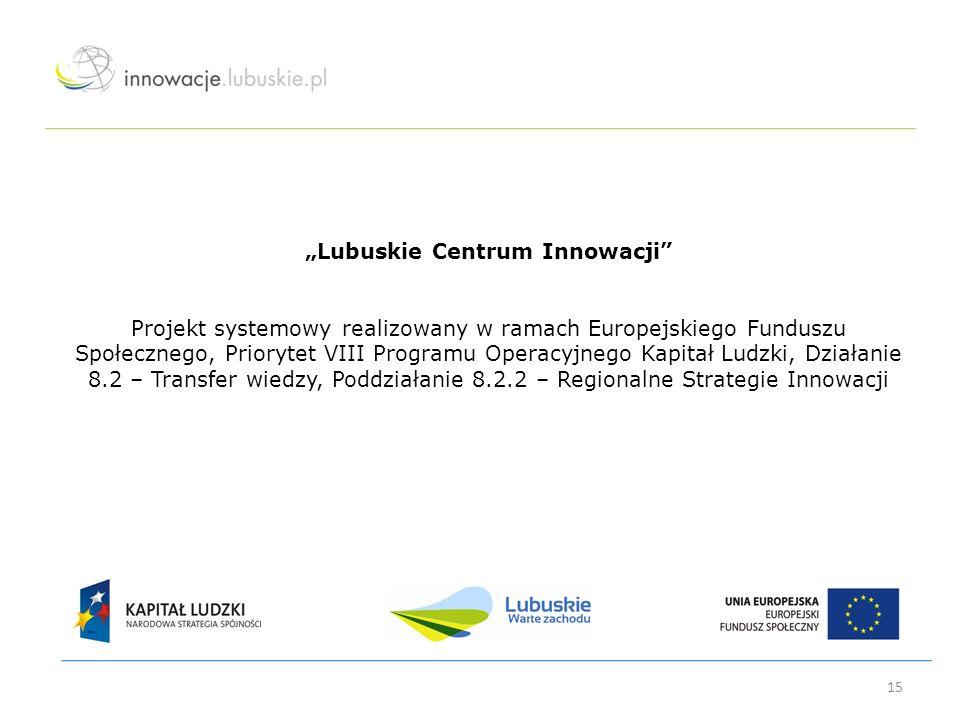 Lubuskie Centrum Innowacji Projekt systemowy realizowany w ramach Europejskiego Funduszu Społecznego, Priorytet VIII Programu Operacyjnego Kapitał Lud