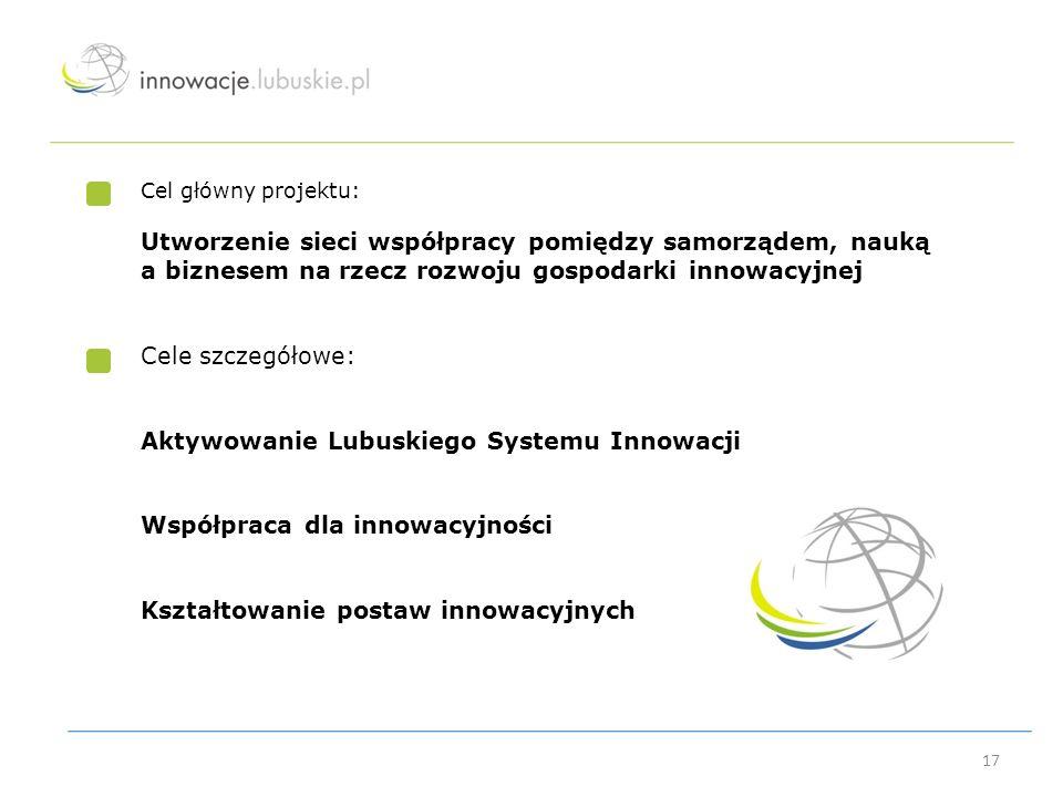 17 Cel główny projektu: Utworzenie sieci współpracy pomiędzy samorządem, nauką a biznesem na rzecz rozwoju gospodarki innowacyjnej Cele szczegółowe: A