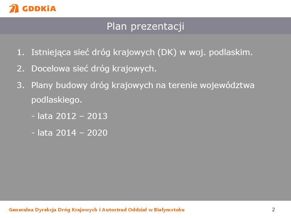 2 Plan prezentacji 1.Istniejąca sieć dróg krajowych (DK) w woj. podlaskim. 2.Docelowa sieć dróg krajowych. 3.Plany budowy dróg krajowych na terenie wo