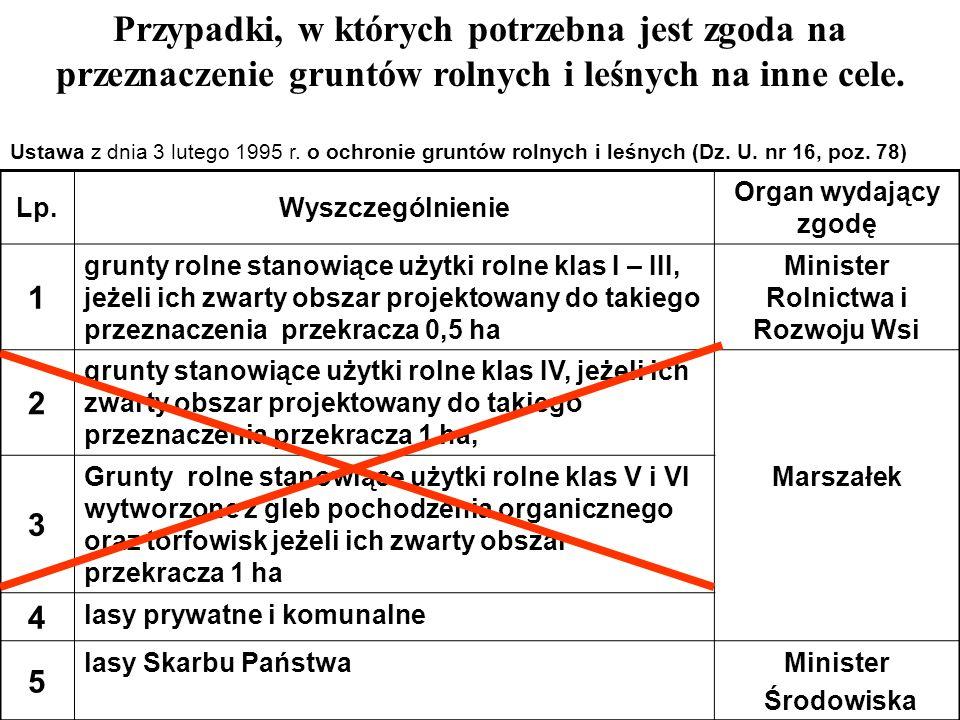 I.Obowiązek sporządzenia mpzp II. Uzyskanie zgody na zmianę przeznaczenia III.