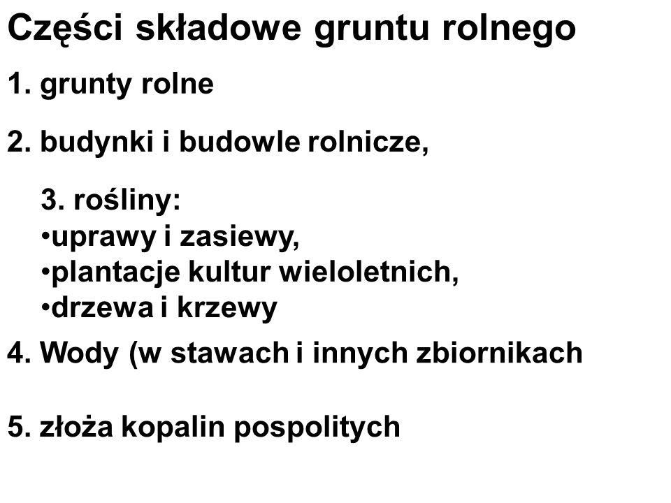 Nieruchomości rolne - cechy 1.lokalizacja, nieruchomości zabudowane i przeznaczone pod zabudowę 2.