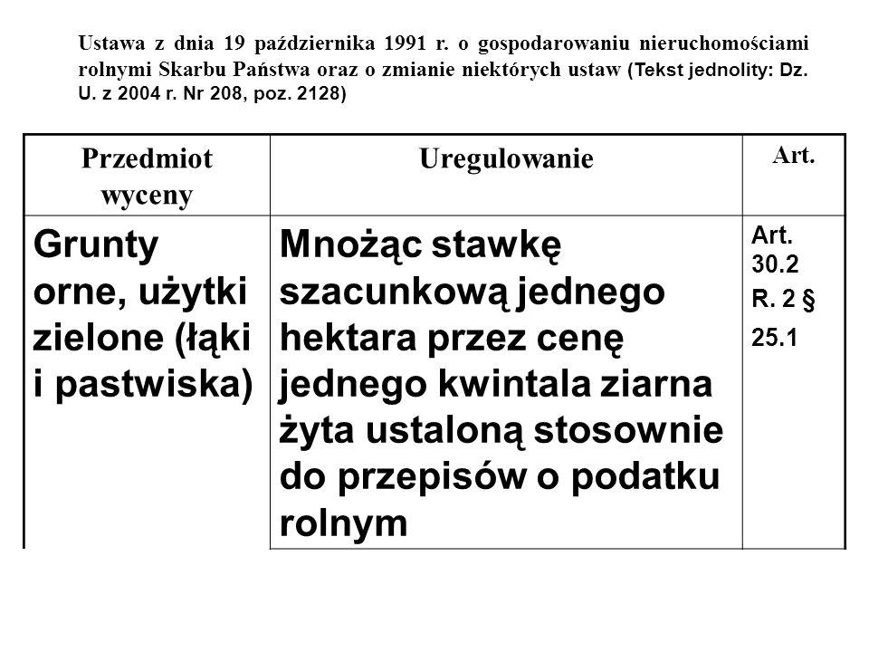 Przedmiot wyceny UregulowanieArt. Nieruchomość rolna (bez nieruchomości przeznaczonych w planie zagospodarowania przestrzennego na cele nie związane z