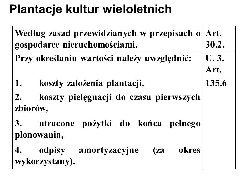 Według zasad przewidzianych w przepisach o gospodarce nieruchomościami. Art. 30.2. A)określa się wartość drewna w drzewostanie – jeśli występują mater
