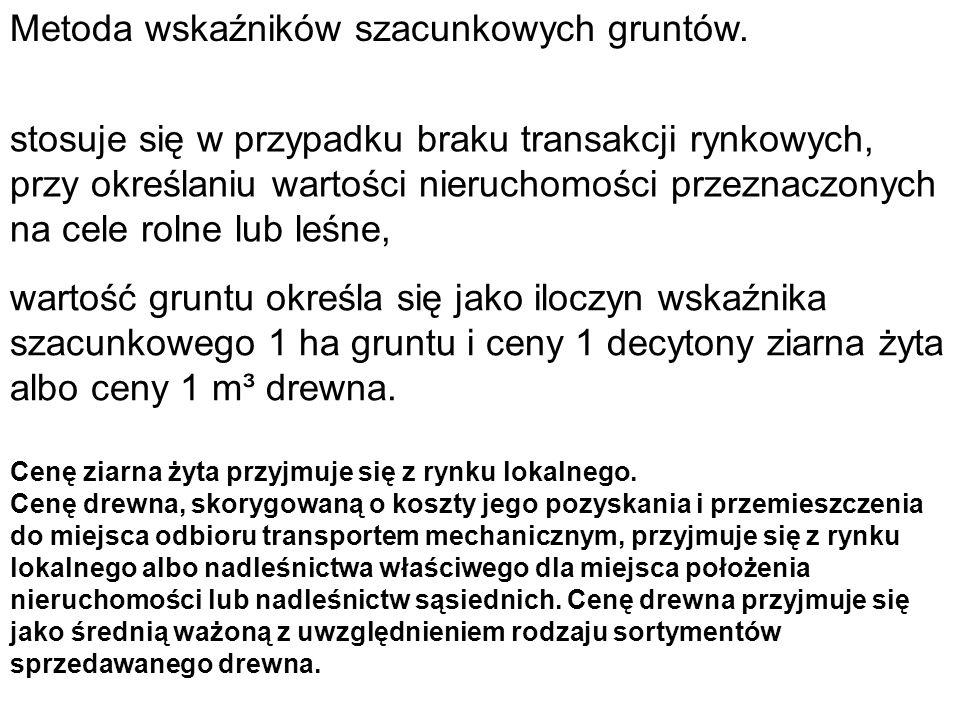 ROZPORZĄDZENIE RADY MINISTRÓW z dnia 21.09.2004 Metoda wskaźników szacunkowych gruntów.