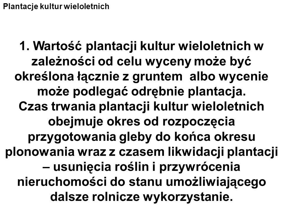Ustawa z 21.08.1997 r. o gospodarce nieruchomościami art. 135.6 Plantacje kultur wieloletnich Przy określaniu wartości należy uwzględnić: 1.koszty zał