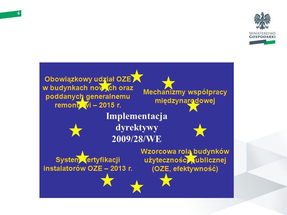 6 Wzorcowa rola budynków użyteczności publicznej (OZE, efektywność) Mechanizmy współpracy międzynarodowej System certyfikacji instalatorów OZE – 2013 r.