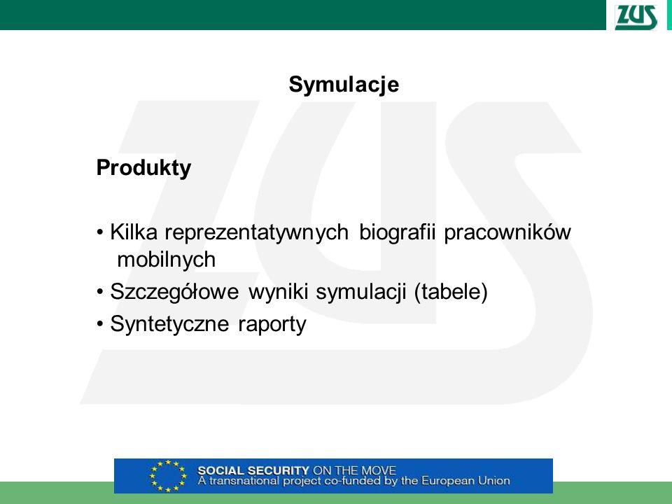 Symulacje Produkty Kilka reprezentatywnych biografii pracowników mobilnych Szczegółowe wyniki symulacji (tabele) Syntetyczne raporty