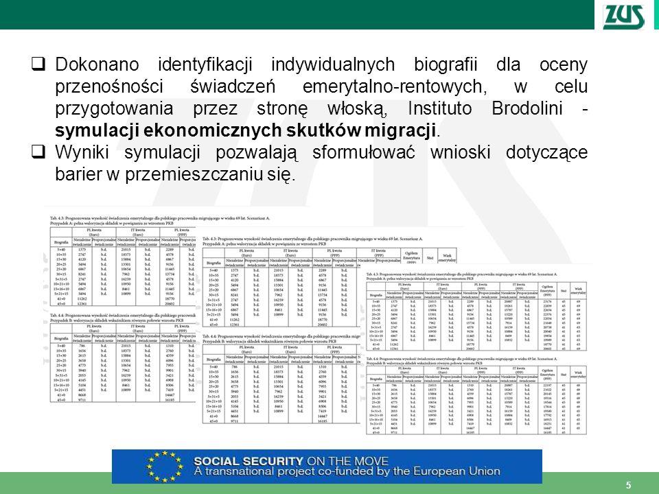 5 Dokonano identyfikacji indywidualnych biografii dla oceny przenośności świadczeń emerytalno-rentowych, w celu przygotowania przez stronę włoską, Ins