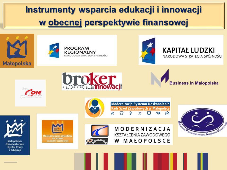 Instrumenty wsparcia edukacji i innowacji w obecnej perspektywie finansowej