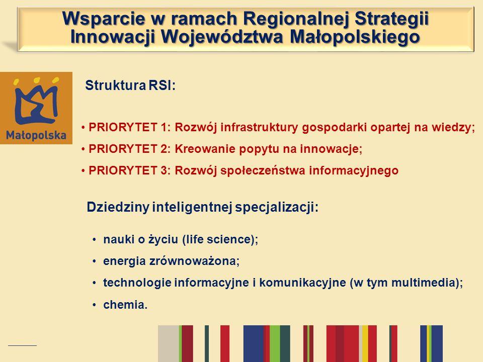 Wsparcie w ramach Regionalnej Strategii Innowacji Województwa Małopolskiego PRIORYTET 1: Rozwój infrastruktury gospodarki opartej na wiedzy; PRIORYTET