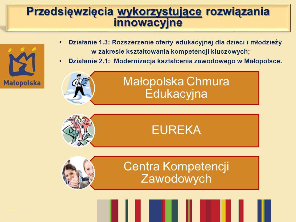 Przedsięwzięcia wykorzystujące rozwiązania innowacyjne Małopolska Chmura Edukacyjna EUREKA Centra Kompetencji Zawodowych Działanie 1.3: Rozszerzenie o