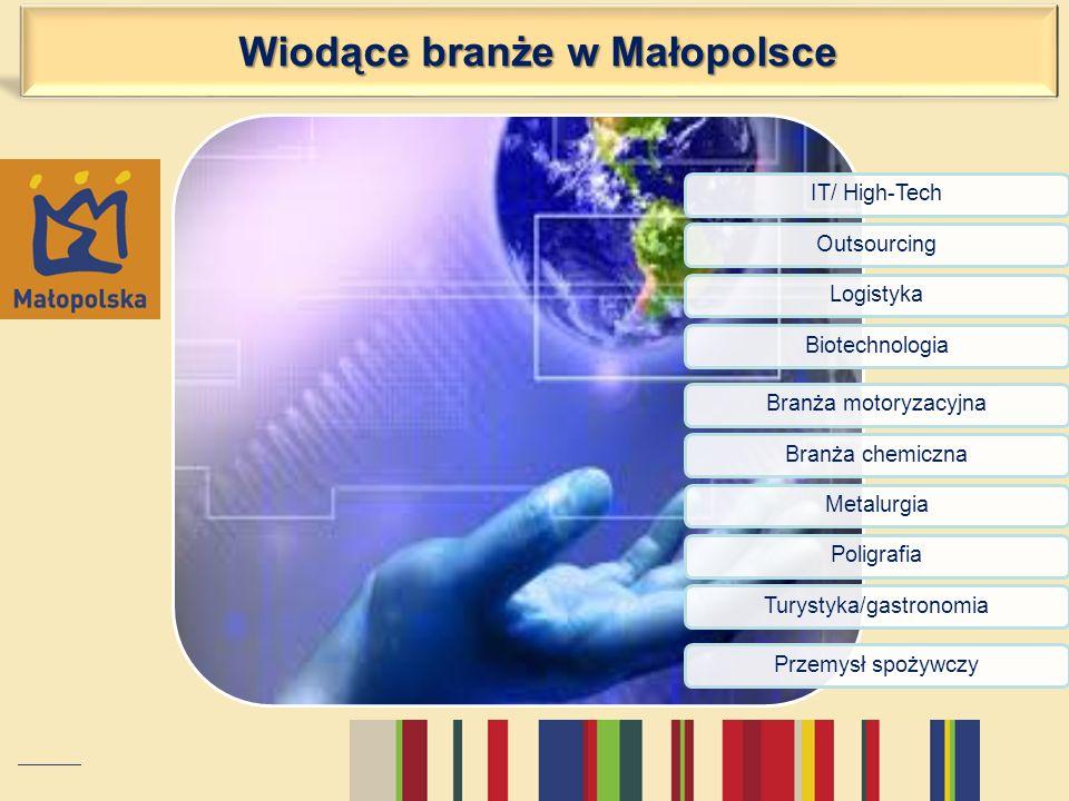 Przedsięwzięcia flagowe w ramach RSI 2013-2020 Działanie B: System zachęt dla rozwoju przedsiębiorczości Działanie E: Konkurencyjność, innowacyjność i kooperacja przedsiębiorstw Działanie G: Rozwój usług elektronicznych oraz interoperacyjnych platform cyfrowych Priorytet 1 Działanie B.1 Przedsiębiorczość akademicka Priorytet 2 Działanie E.3 Małopolskie Bony na Innowacje Priorytet 3 Działanie G.5 Systemy wielokanałowego dostępu do informacji i usług