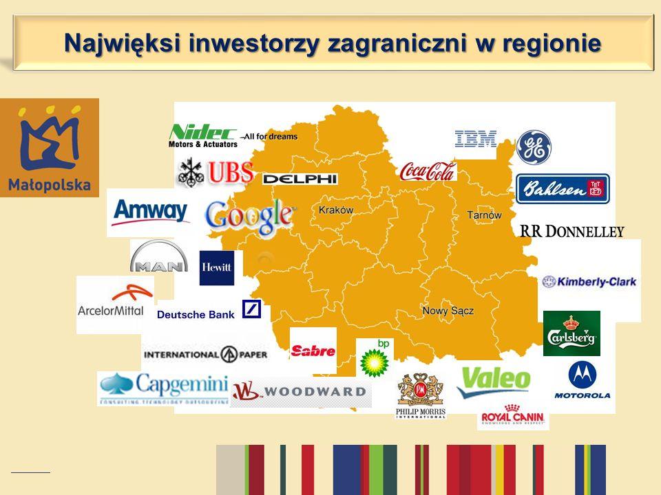 Krakowska Specjalna Strefa Ekonomiczna 21 podstref 595 ha 88 zezwoleń na działalność 8 932 miejsc pracy Katowicka Specjalna Strefa Ekonomiczna ponad 22 ha, podstrefa w Myślenicach Specjalna Strefa Ekonomiczna EURO- PARK Mielec ponad 21 ha, podstrefa w Gorlicach Specjalna Strefa Ekonomiczna Atrakcyjność inwestycyjna Małopolski