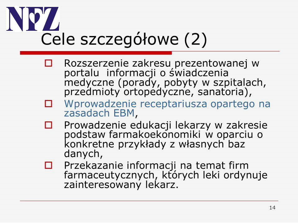 14 Cele szczegółowe (2) Rozszerzenie zakresu prezentowanej w portalu informacji o świadczenia medyczne (porady, pobyty w szpitalach, przedmioty ortope