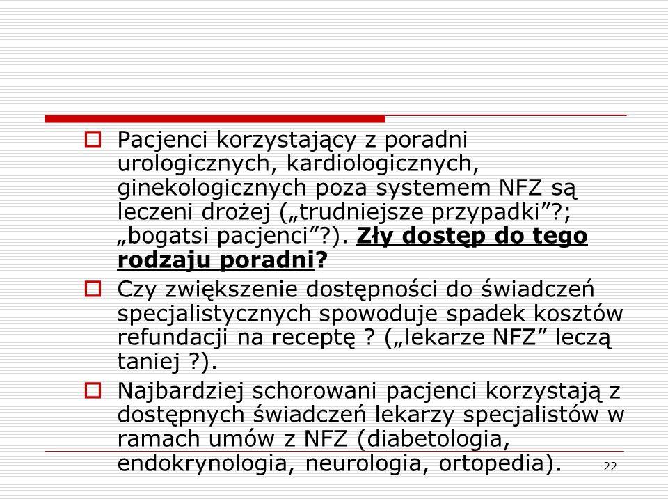 22 Pacjenci korzystający z poradni urologicznych, kardiologicznych, ginekologicznych poza systemem NFZ są leczeni drożej (trudniejsze przypadki?; boga