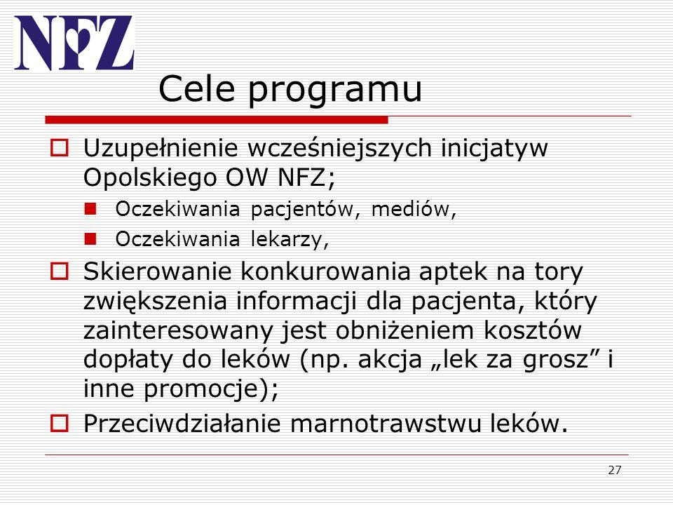 27 Cele programu Uzupełnienie wcześniejszych inicjatyw Opolskiego OW NFZ; Oczekiwania pacjentów, mediów, Oczekiwania lekarzy, Skierowanie konkurowania