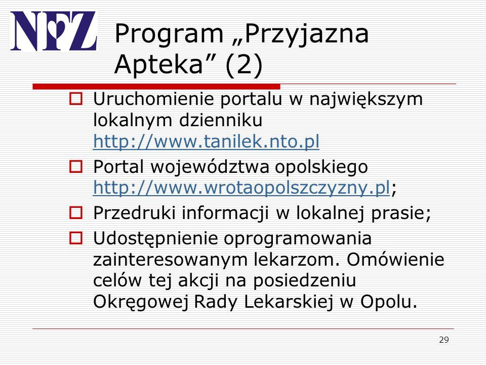29 Program Przyjazna Apteka (2) Uruchomienie portalu w największym lokalnym dzienniku http://www.tanilek.nto.pl http://www.tanilek.nto.pl Portal wojew