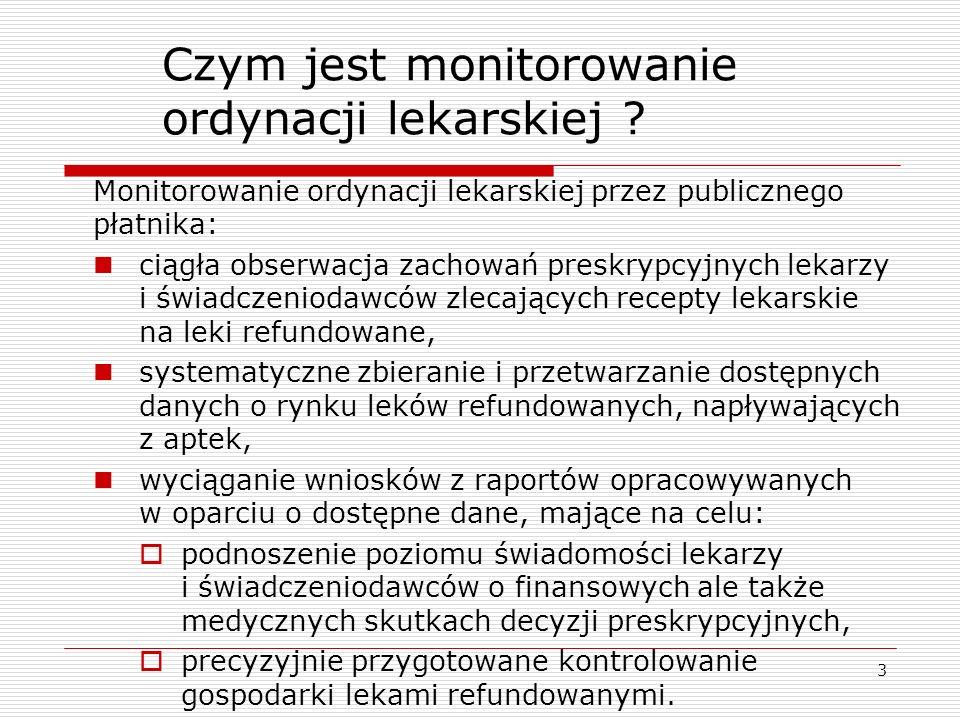 3 Czym jest monitorowanie ordynacji lekarskiej ? Monitorowanie ordynacji lekarskiej przez publicznego płatnika: ciągła obserwacja zachowań preskrypcyj