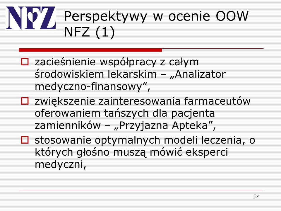 34 Perspektywy w ocenie OOW NFZ (1) zacieśnienie współpracy z całym środowiskiem lekarskim – Analizator medyczno-finansowy, zwiększenie zainteresowani