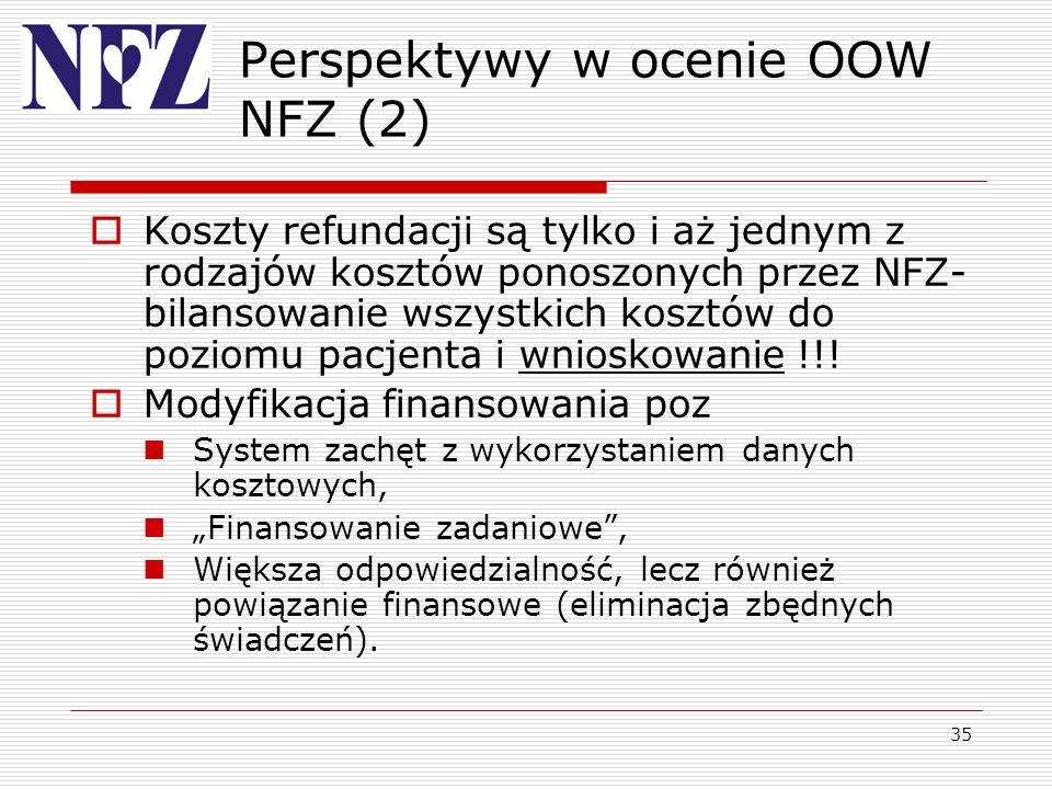 35 Perspektywy w ocenie OOW NFZ (2) Koszty refundacji są tylko i aż jednym z rodzajów kosztów ponoszonych przez NFZ- bilansowanie wszystkich kosztów d