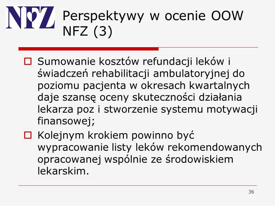 36 Perspektywy w ocenie OOW NFZ (3) Sumowanie kosztów refundacji leków i świadczeń rehabilitacji ambulatoryjnej do poziomu pacjenta w okresach kwartal