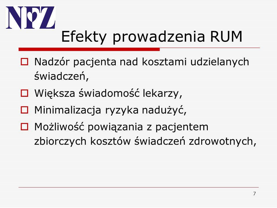 18 Śr.kwota refundacji 1 pozycji recepturowej w latach 2004-2007 2004200520062007l.poz.