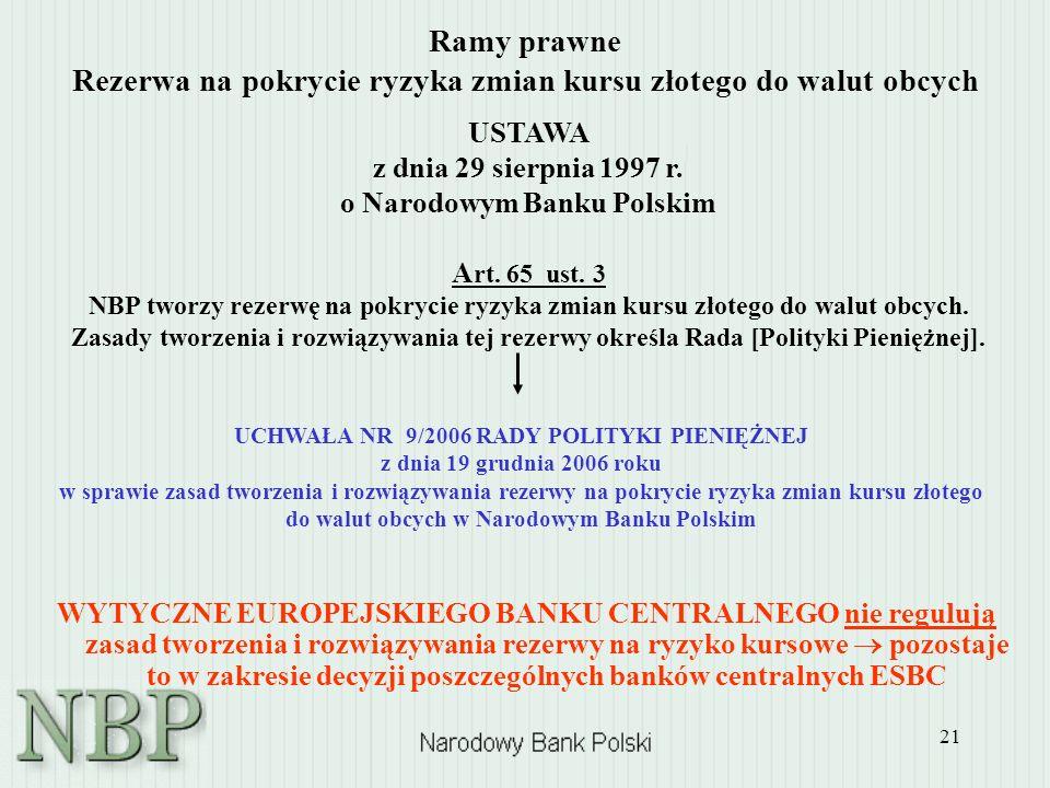 21 Ramy prawne Rezerwa na pokrycie ryzyka zmian kursu złotego do walut obcych USTAWA z dnia 29 sierpnia 1997 r. o Narodowym Banku Polskim A rt. 65 ust