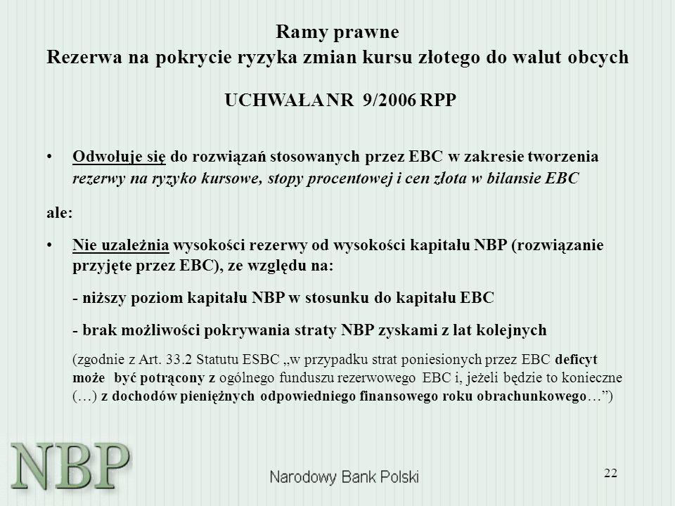 22 Ramy prawne Rezerwa na pokrycie ryzyka zmian kursu złotego do walut obcych UCHWAŁA NR 9/2006 RPP Odwołuje się do rozwiązań stosowanych przez EBC w