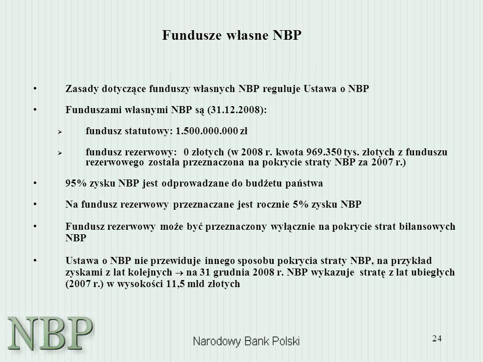 24 Zasady dotyczące funduszy własnych NBP reguluje Ustawa o NBP Funduszami własnymi NBP są (31.12.2008): fundusz statutowy: 1.500.000.000 zł fundusz r
