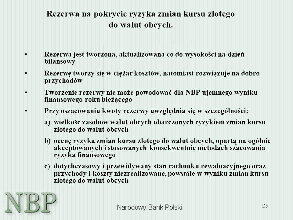 25 Rezerwa jest tworzona, aktualizowana co do wysokości na dzień bilansowy Rezerwę tworzy się w ciężar kosztów, natomiast rozwiązuje na dobro przychod