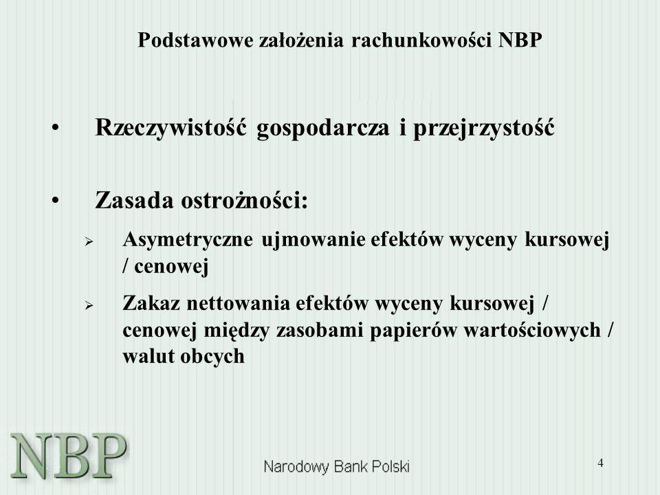 4 Podstawowe założenia rachunkowości NBP Rzeczywistość gospodarcza i przejrzystość Zasada ostrożności: Asymetryczne ujmowanie efektów wyceny kursowej
