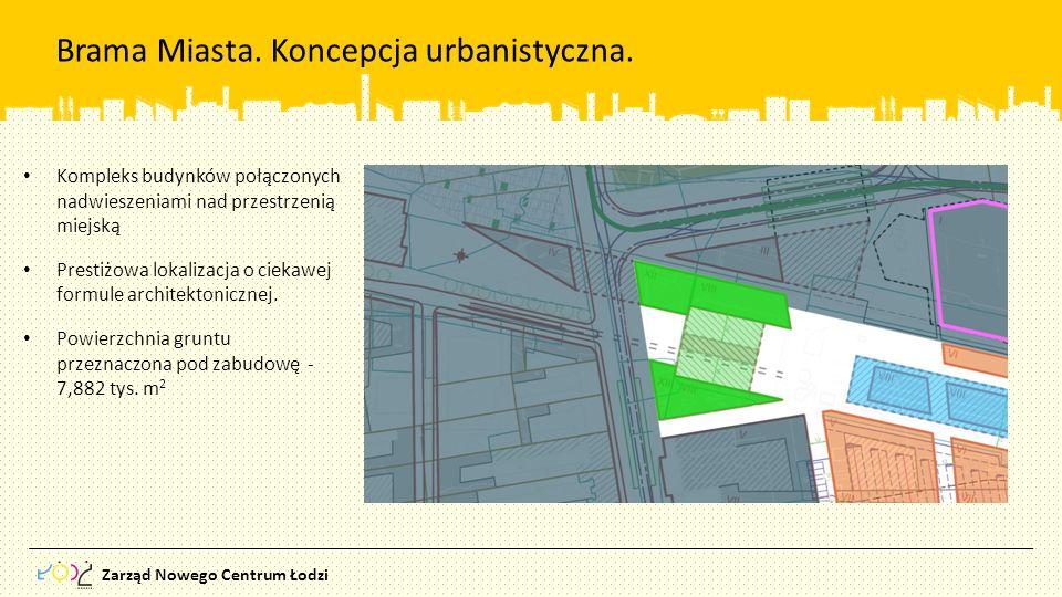 Zarząd Nowego Centrum Łodzi Kompleks budynków połączonych nadwieszeniami nad przestrzenią miejską Prestiżowa lokalizacja o ciekawej formule architekto
