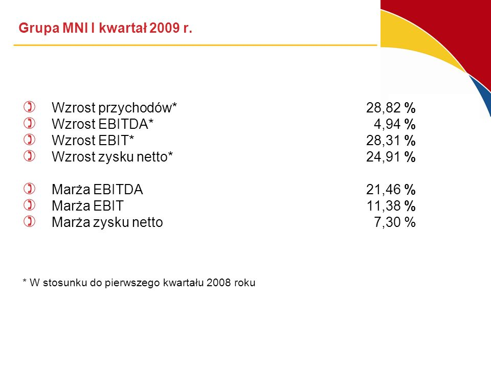 Grupa MNI I kwartał 2009 r. Wzrost przychodów* 28,82 % Wzrost EBITDA* 4,94 % Wzrost EBIT* 28,31 % Wzrost zysku netto*24,91 % Marża EBITDA 21,46 % Marż