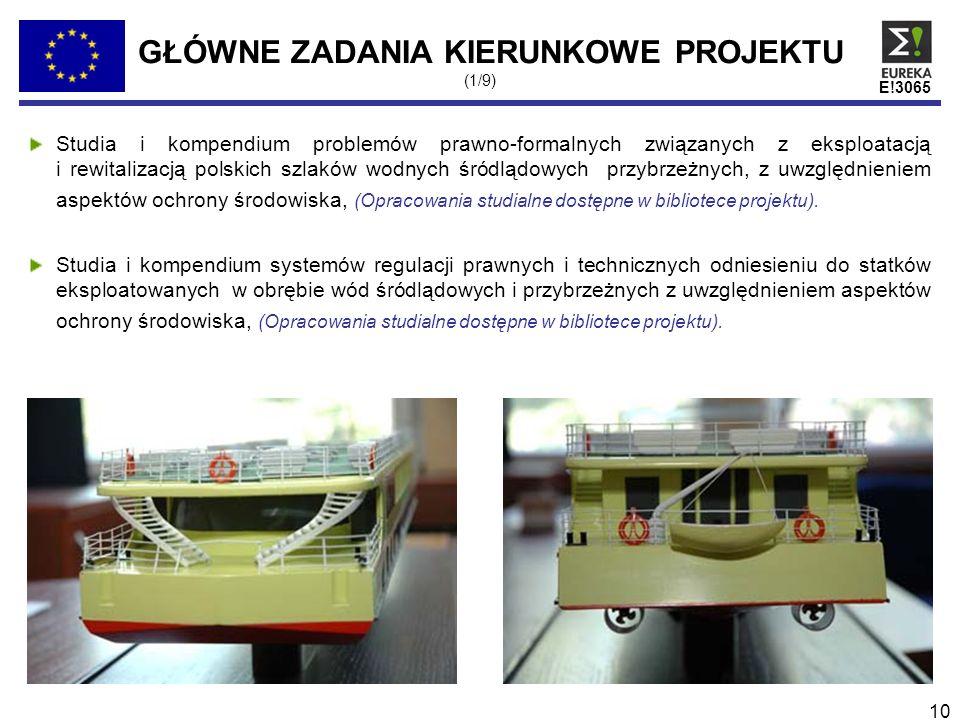 E!3065 10 GŁÓWNE ZADANIA KIERUNKOWE PROJEKTU (1/9) Studia i kompendium problemów prawno-formalnych związanych z eksploatacją i rewitalizacją polskich