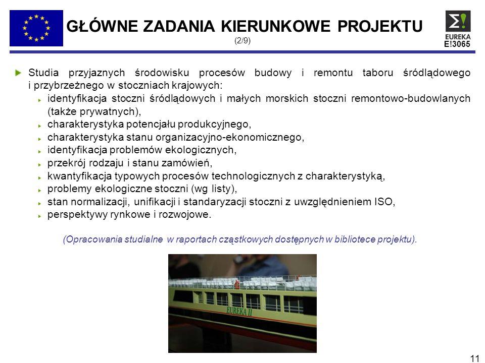 E!3065 11 GŁÓWNE ZADANIA KIERUNKOWE PROJEKTU (2/9) Studia przyjaznych środowisku procesów budowy i remontu taboru śródlądowego i przybrzeżnego w stocz