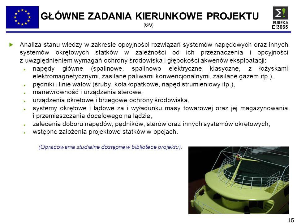 E!3065 15 GŁÓWNE ZADANIA KIERUNKOWE PROJEKTU (6/9) Analiza stanu wiedzy w zakresie opcyjności rozwiązań systemów napędowych oraz innych systemów okręt