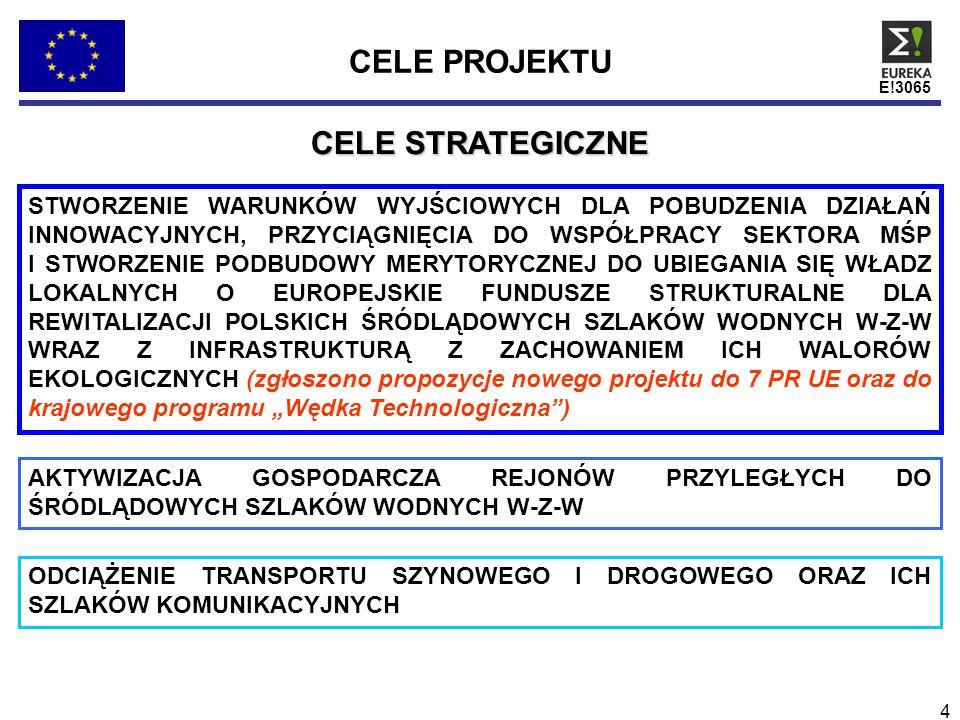 E!3065 5 STRUKTURA PROJEKTU GŁÓWNY KOORDYNATOR PROJEKTU prof.