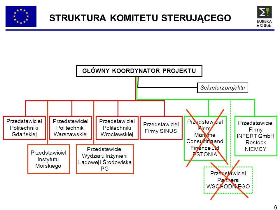 E!3065 6 STRUKTURA KOMITETU STERUJĄCEGO GŁÓWNY KOORDYNATOR PROJEKTU Sekretarz projektu Przedstawiciel Politechniki Gdańskiej Przedstawiciel Firmy SINU