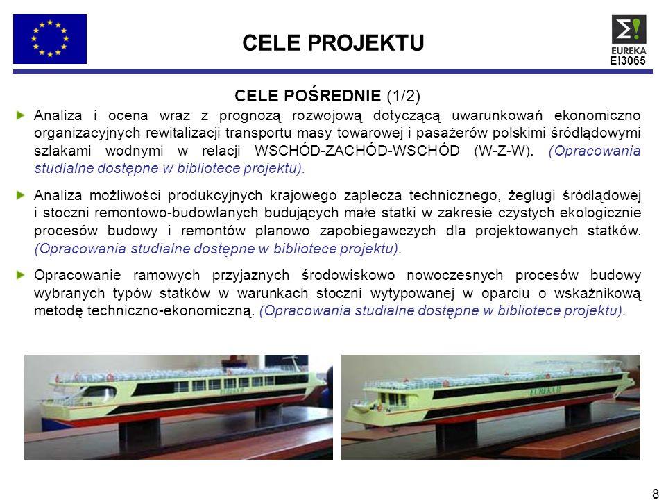 E!3065 9 CELE PROJEKTU CELE POŚREDNIE (2/2) Ocena aktualnego stanu technicznego polskich śródlądowych szlaków wodnych i ich infrastruktury (w tym portów) oraz kierunków działań dla poprawienia tego stanu (trasa BERLIN-Warta-Noteć-Wisła-TORUŃ-GDAŃSK i dalej ELBLĄG-KALININGRAD z różnymi opcjami etapów w rejsie TAM i Z POWROTEM (Rozszerzono o trasę środkowej Wisły, Bugu i Narwi).