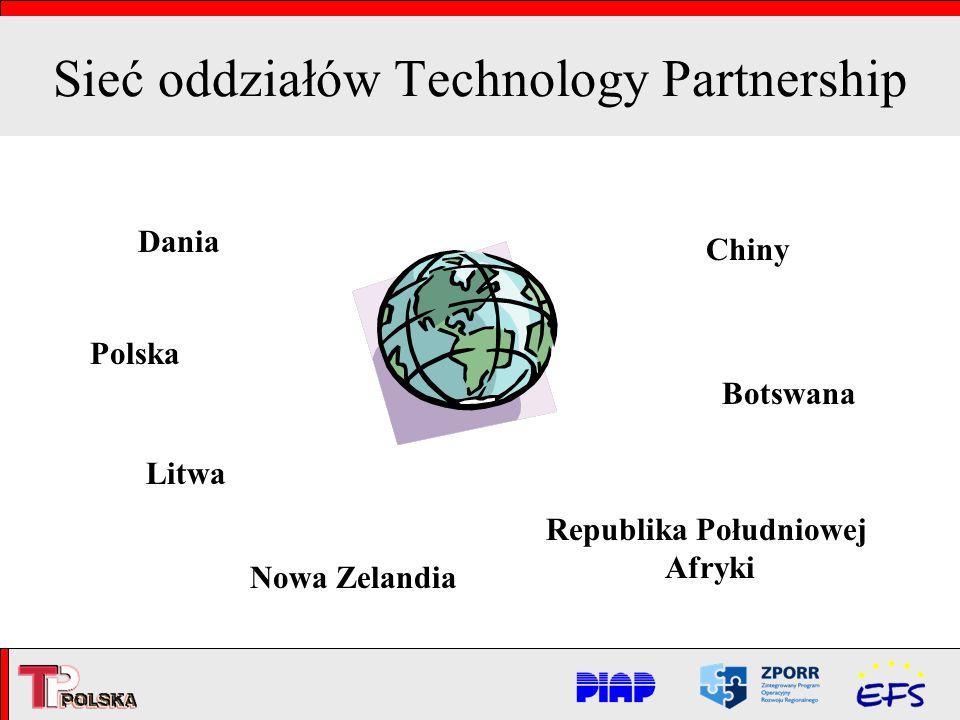 Sieć oddziałów Technology Partnership Dania Polska Nowa Zelandia Litwa Chiny Botswana Republika Południowej Afryki