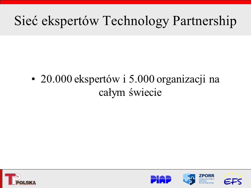 Partner Pośrednik Łącznik Technology Partnership Rola Technology Partnership PRZEMYSŁEKSPERCI Uczelnie Instytuty Wynalazcy Naukowcy Inżynierowie Inni specjaliści