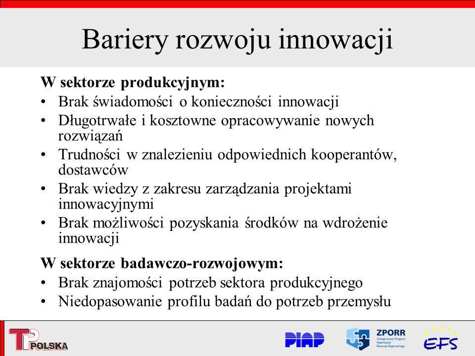 Bariery rozwoju innowacji W sektorze produkcyjnym: Brak świadomości o konieczności innowacji Długotrwałe i kosztowne opracowywanie nowych rozwiązań Tr