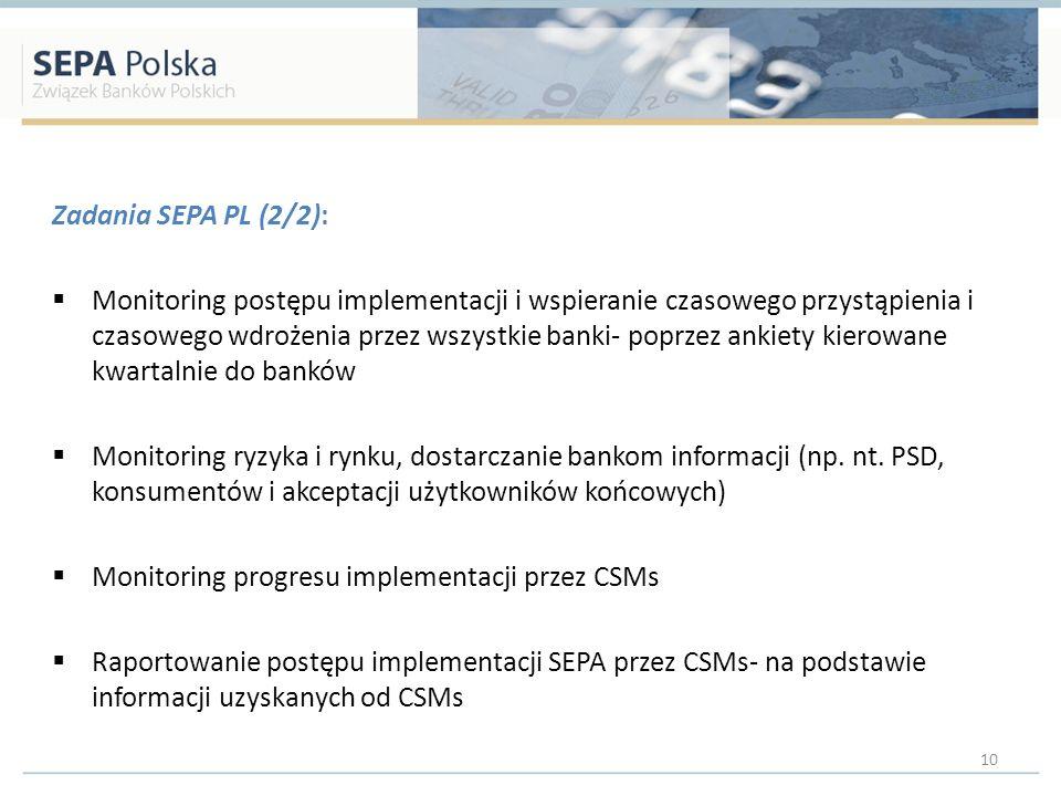 Zadania SEPA PL (2/2): Monitoring postępu implementacji i wspieranie czasowego przystąpienia i czasowego wdrożenia przez wszystkie banki- poprzez anki