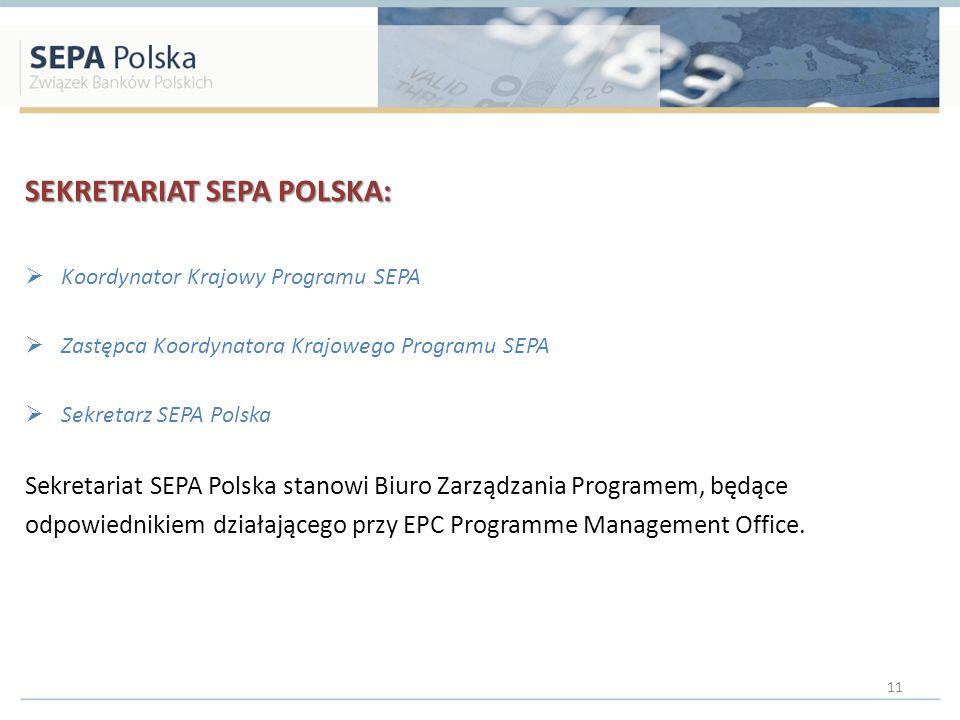 SEKRETARIAT SEPA POLSKA: Koordynator Krajowy Programu SEPA Zastępca Koordynatora Krajowego Programu SEPA Sekretarz SEPA Polska Sekretariat SEPA Polska stanowi Biuro Zarządzania Programem, będące odpowiednikiem działającego przy EPC Programme Management Office.