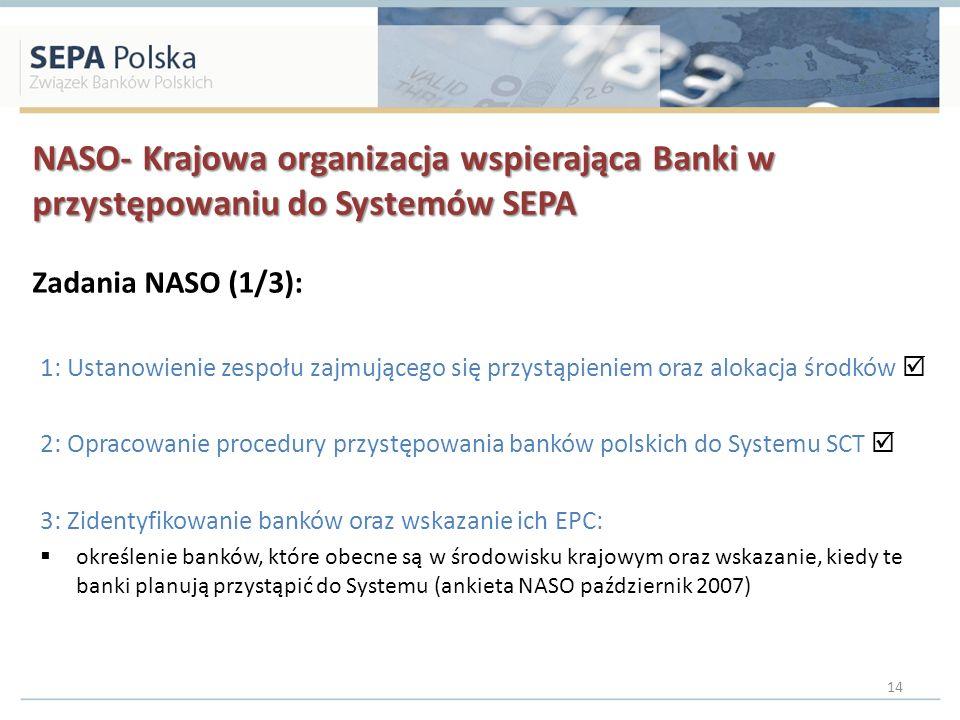 NASO- Krajowa organizacja wspierająca Banki w przystępowaniu do Systemów SEPA NASO- Krajowa organizacja wspierająca Banki w przystępowaniu do Systemów SEPA Zadania NASO (1/3): 1: Ustanowienie zespołu zajmującego się przystąpieniem oraz alokacja środków 2: Opracowanie procedury przystępowania banków polskich do Systemu SCT 3: Zidentyfikowanie banków oraz wskazanie ich EPC: określenie banków, które obecne są w środowisku krajowym oraz wskazanie, kiedy te banki planują przystąpić do Systemu (ankieta NASO październik 2007) 14