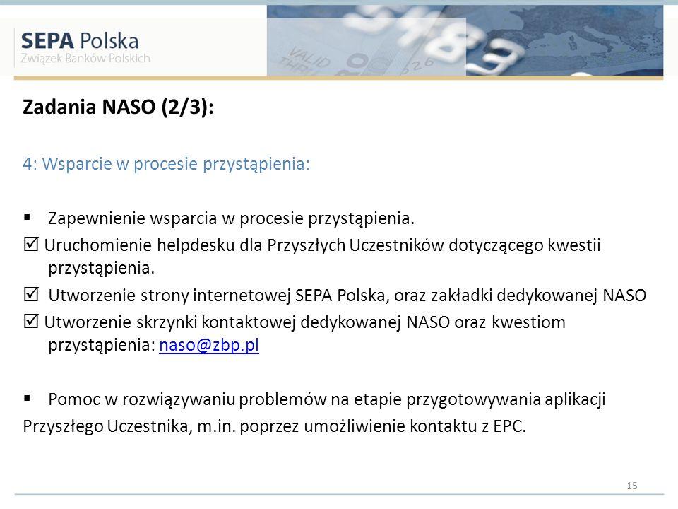 Zadania NASO (2/3): 4: Wsparcie w procesie przystąpienia: Zapewnienie wsparcia w procesie przystąpienia. Uruchomienie helpdesku dla Przyszłych Uczestn