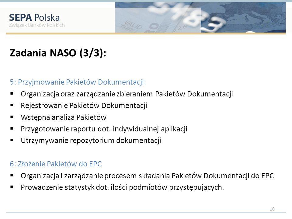 Zadania NASO (3/3): 5: Przyjmowanie Pakietów Dokumentacji: Organizacja oraz zarządzanie zbieraniem Pakietów Dokumentacji Rejestrowanie Pakietów Dokume