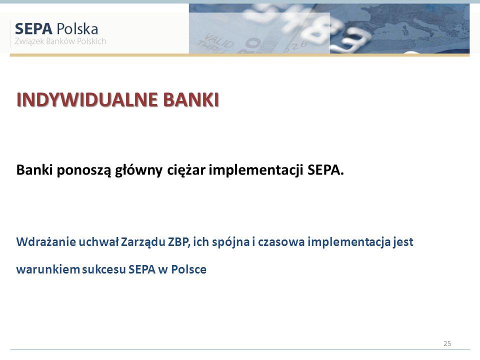 INDYWIDUALNE BANKI Banki ponoszą główny ciężar implementacji SEPA. Wdrażanie uchwał Zarządu ZBP, ich spójna i czasowa implementacja jest warunkiem suk